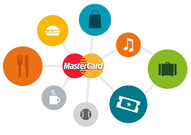 lợi ích của thẻ mastercard