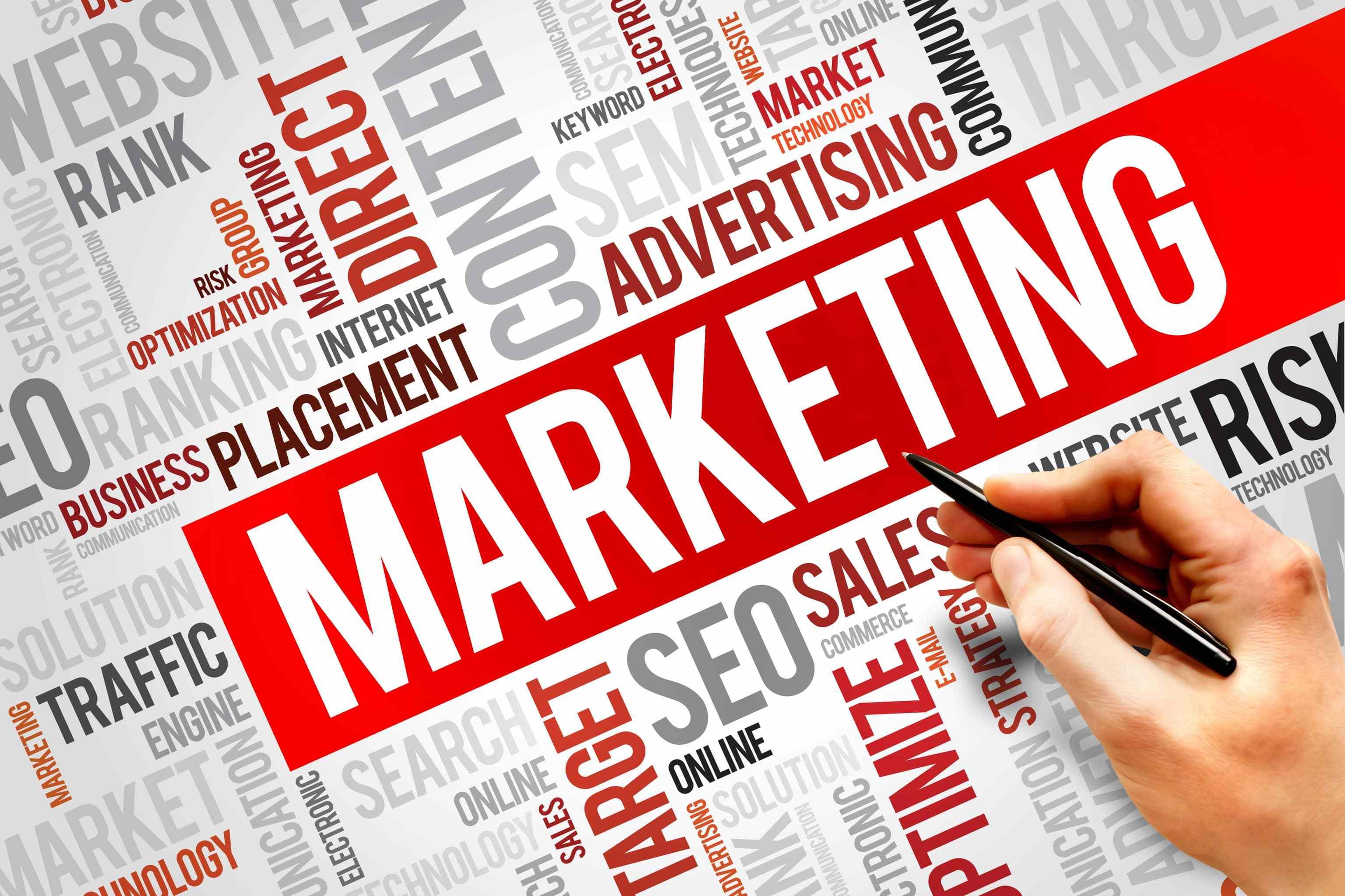 6 yếu tố hình thành nên một kế hoạch Marketing hiệu quả